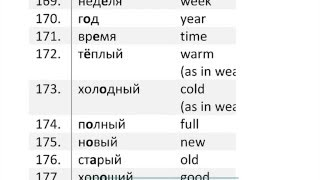 209 Russian common words reading