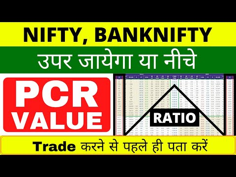 Option Chain Beginners Part2  | Options PCR Value, OI Unwinding, OI Winding | Analyse Market Trend.