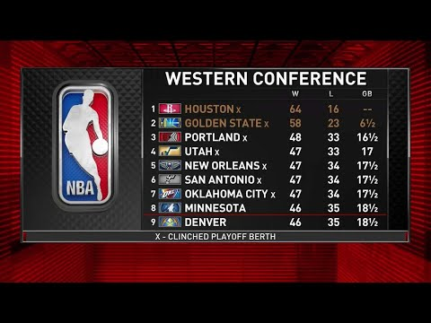 The West As The Regular Season End Nears