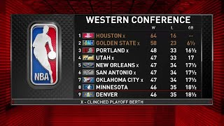 The West As The Regular Season End Nears