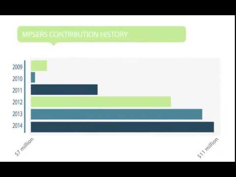 Bloomfield Hills Schools Budget 2014-2015