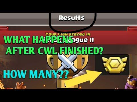 What happens after Clan War League (CWL)  ends??