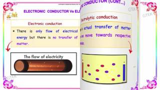 electronic vs electrolytic conductors electrochemistry class 12 chemistry subject cbse
