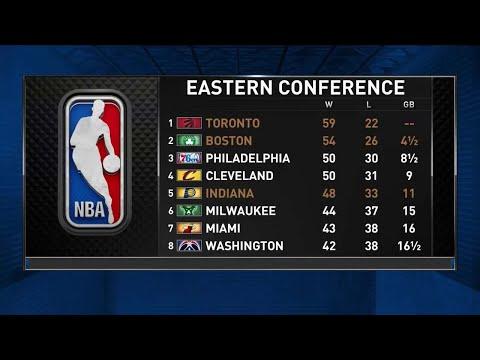 The East As The Regular Season End Nears