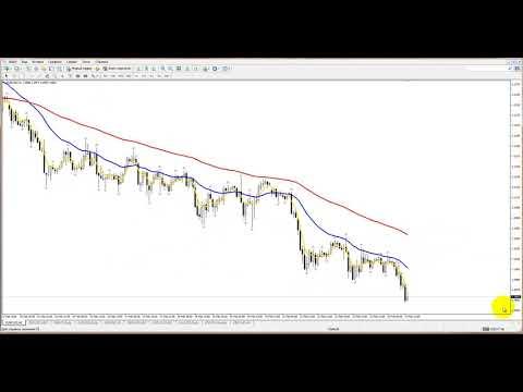 Торговая стратегия торговли на форекс  «1-2-3 breakout basic»