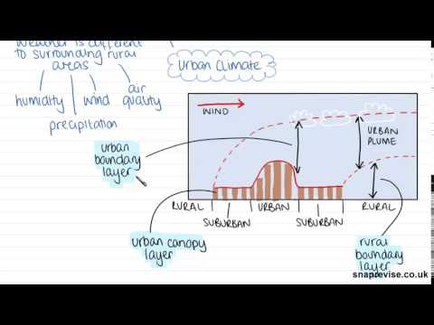 The Urban Heat Island (Part 1) | A-level Geography | AQA, OCR, Edexcel
