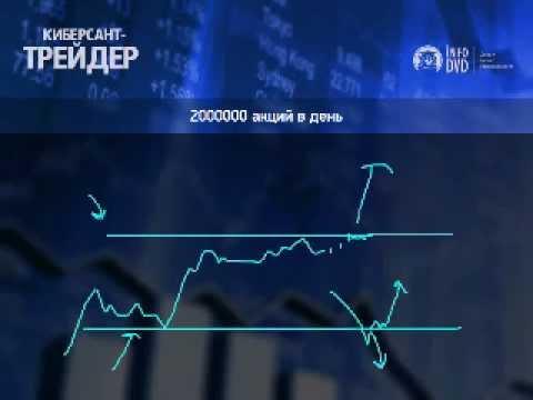 Как зарабатывать на фондовом рынке
