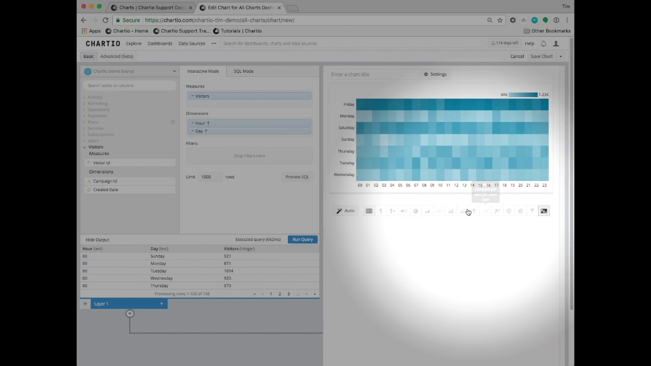 Intro To Chart Creation Heat Map