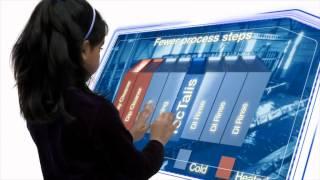Новые технологии Henkel(, 2012-09-10T14:15:59.000Z)