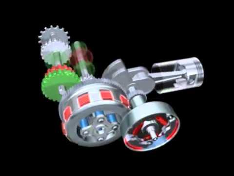 por dentro da embreagem centrifuga da biz-ly hợp ly tâm trong biz.flv