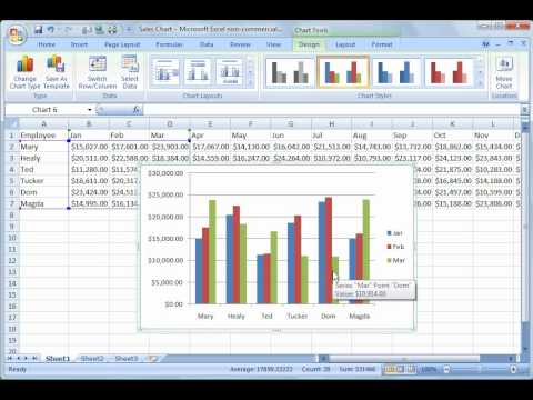 Excel tutorial creating charts also youtube rh