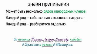 Однородные члены предложения- знаки препинания (8 класс, видеоурок-презентация)