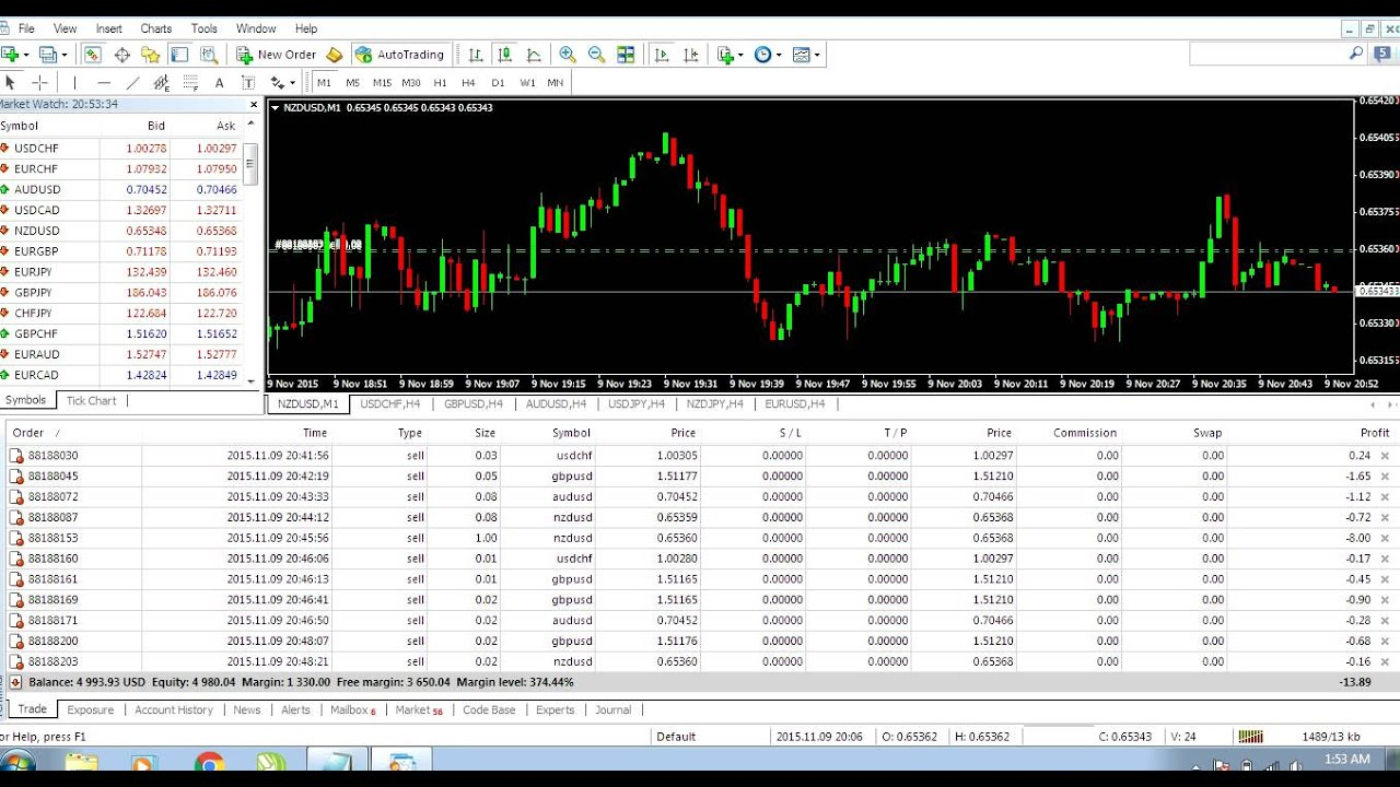 Free signal forex profit