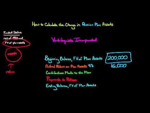 How to Calculate the Change in Pension Plan Assets
