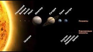 Планеты земной группы. Астрономия.