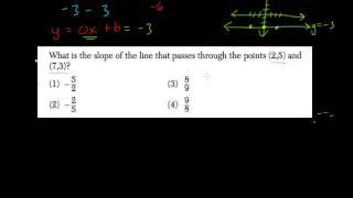 Slope 12   Algebra Regents