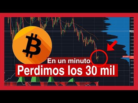 messa a punto di trading bitcoin)