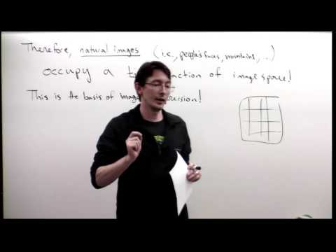 Lecture: FFT and Image Compression