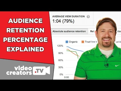 How Videos with Low Retention Affect Your Channel