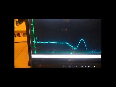 Gamma Spectroscopy!!!  First Test of Rain Water