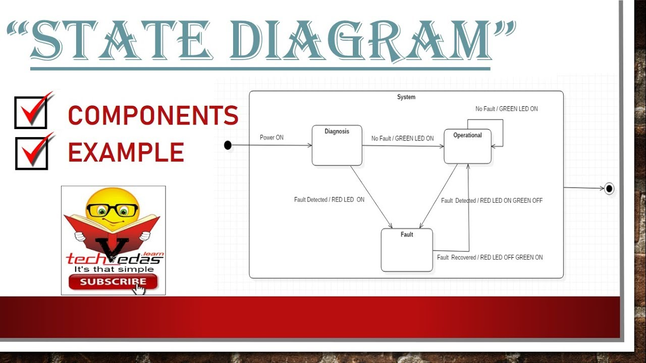 Powerpoint Diagram