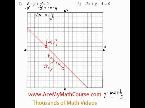 Graphing Linear Equations - General Form #1-2 - YouTube