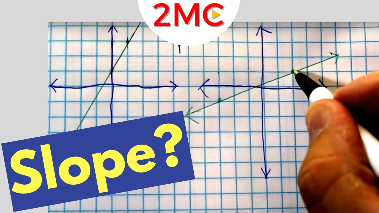 How to Find slope from a graph YouTube – Finding Slope from a Graph Worksheet