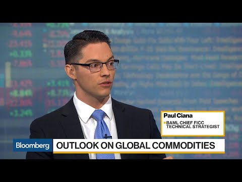 BAML's Ciana Says $50 a Decent Selling Point for Oil