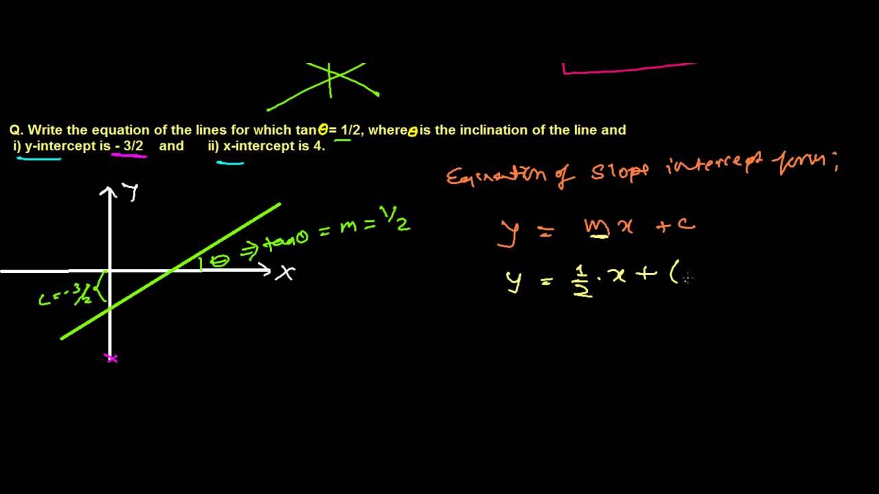 Slope intercept form of equation of line practice youtube slope intercept form of equation of line practice falaconquin