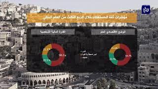 تراجع مؤشر ثقة المستهلك الأردني بحسب دراسة ابسوس (17/11/2019)