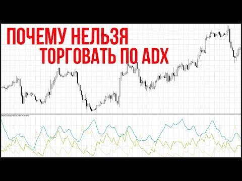 Как правильно пользоваться индикатором ADX