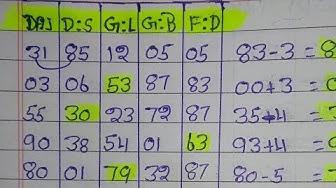 21March ||DS||GL||GD||FD||4 जोड़ी TRICK ||satta king fast||4 jodi 4 satta|| satta trick
