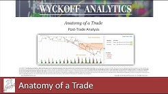 Anatomy of a Trade #35 - GPB/USD & EUR/USD