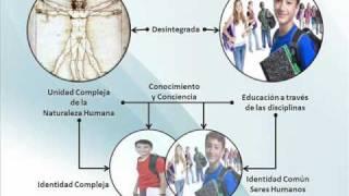 RIEB, pensamiento complejo, transdisciplinariedad y competencias (parte 1 de 4)