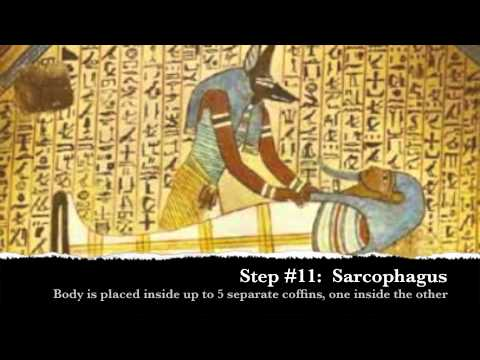 the process of the egyptian mummification Mummies are perhaps the most famous aspect of ancient egyptian culture learn about the mummification process and find out how modern mummies are preserved.