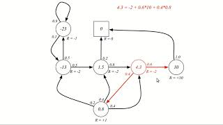 RL 2 MDP 3 Bellman Equation