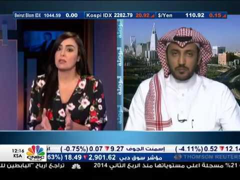 لقاء طلال السميري على CNBC - ومناقشة انخفاض الليرة التركية مقابل العملات الأجنبية