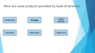 Bank Of America Near Me | BOK Loans BOK Mortgages BOK Credit card