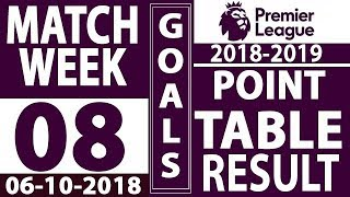 ENGLISH PREMIER LEAGUE Matchweek 08 : Results, Goals , Point Tables | (06/10/2018)