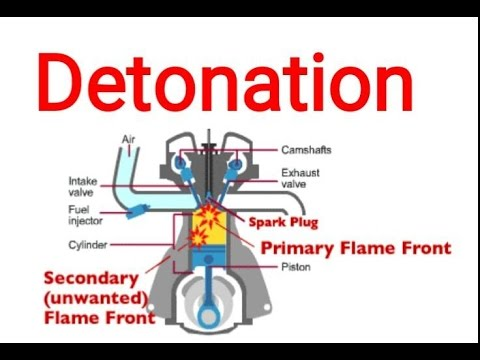 Automobile hindi | Detonation in hindi