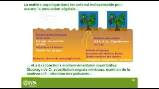 AgriAgro cours
