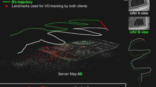 Multi-UAV Collaborative Monocular SLAM - ICRA 2017