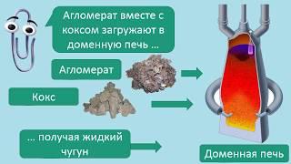 Основы черной металлургии