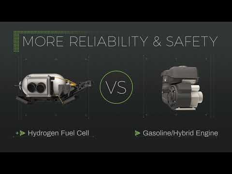 Hydrogen Fuel Cells Overview - 1