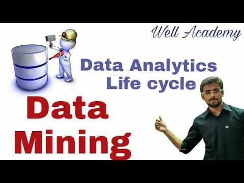 Data Mining Lecture - - Data Analytics life cycle (Eng-Hindi)