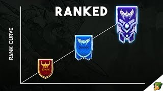 How to Win Ranked Brawlhalla Games