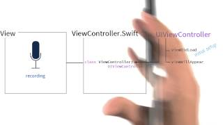 View Lifecycle Explained - Intro to iOS App Development with Swift