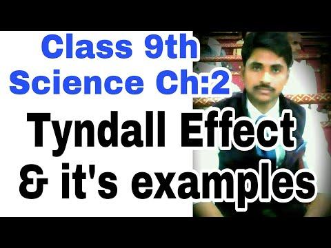 Tyndall effect class 9