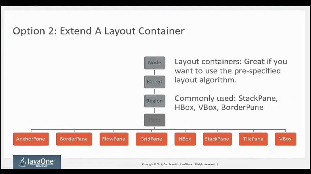 Building Custom JavaFX Controls