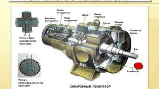 Электротехника. Синхронные электрические машины.